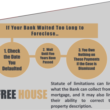 If Your Bank Waited Too Long to Foreclose… 1. Check the Date You Defaulted 2. Wait Until Five Years Have Passed 3. You Owe Nothing on Those Payments if the Case is Dismissed Statute of limitations can limit what the Bank can collect from a mortgage, and it may also limit their ability to correct the property description. FREE HOUSE